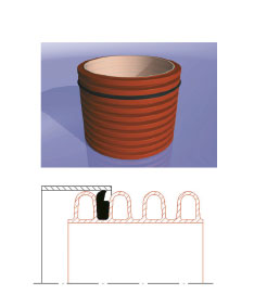 seals-corrugated-pipes